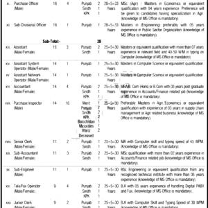 PASSCO PTS Jobs 2020 Application Form Roll No Slip