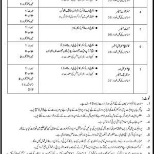 State Life Insurance Corporation PTS Jobs 2020 Application Form Roll No Slip