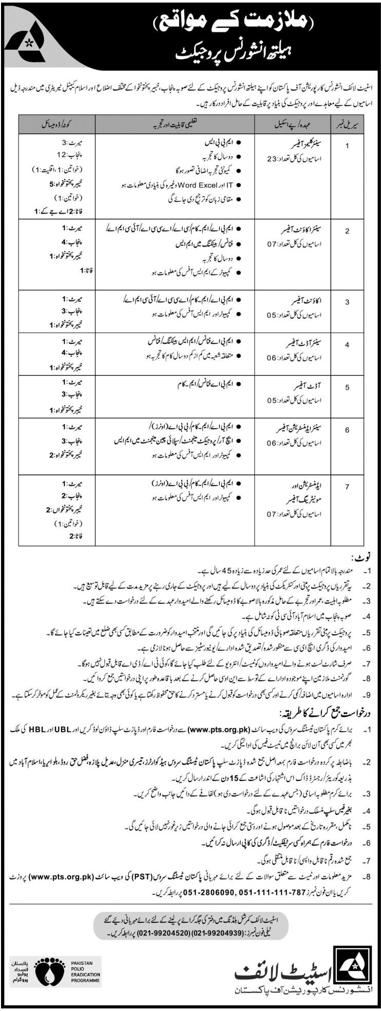 State Life Insurance Corporation of Pakistan PTS Jobs 2020 Application Form