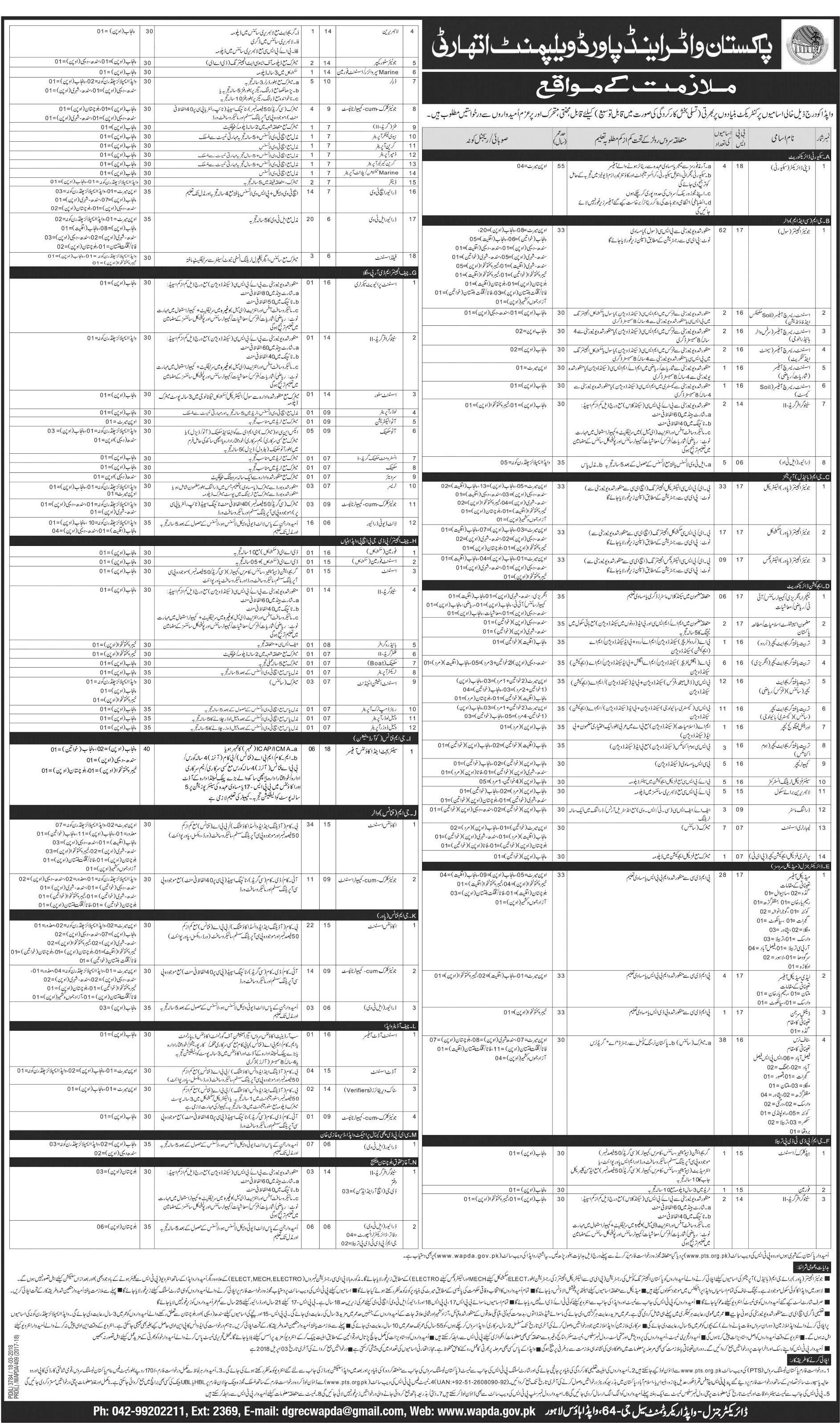 WAPDA PTS Jobs 2020 Roll No slip