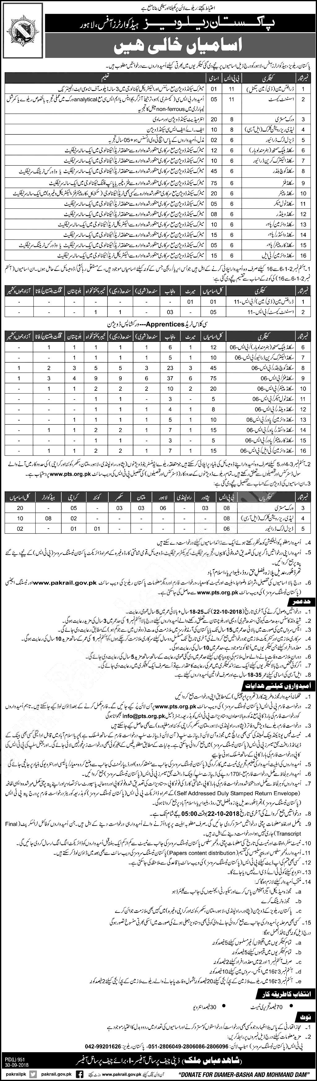 PTS Pak Railways Jobs 2018 Application Form & Roll No Slip Download