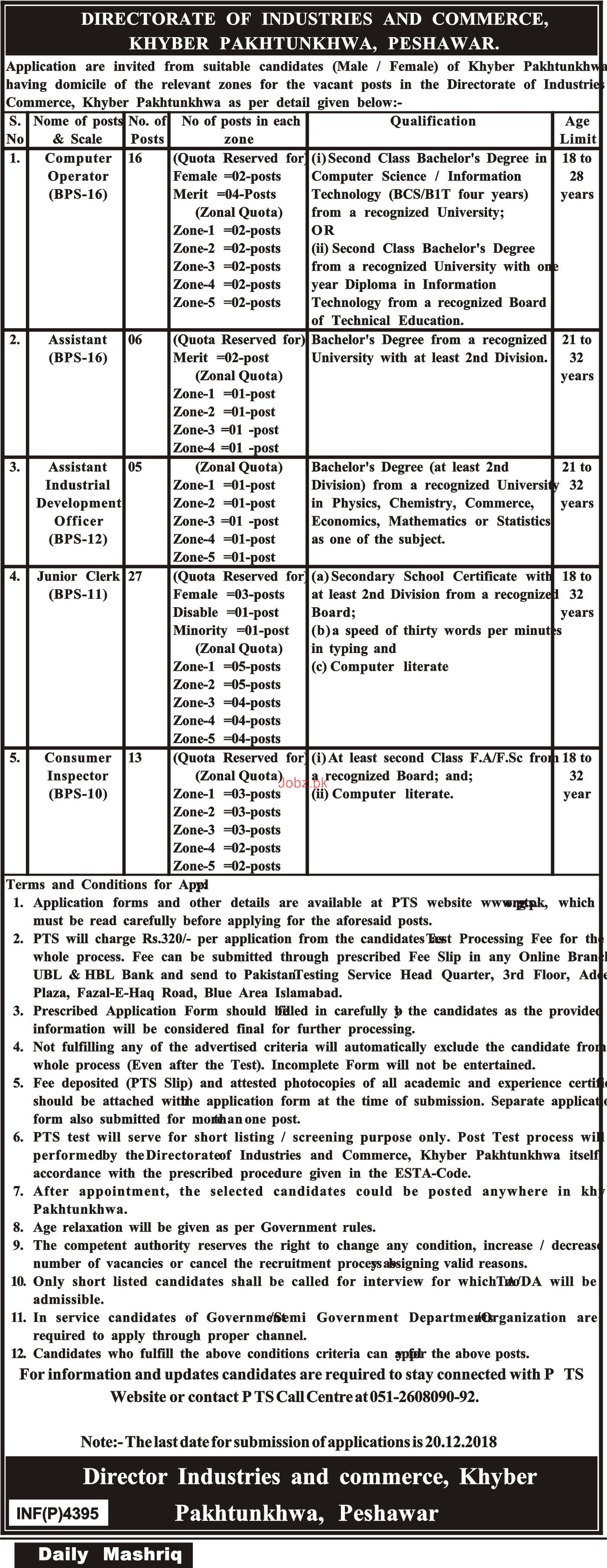 KPK Directorate of Industries and Commerce PTS Jobs 2021 Application Form Roll No Slip Download Online