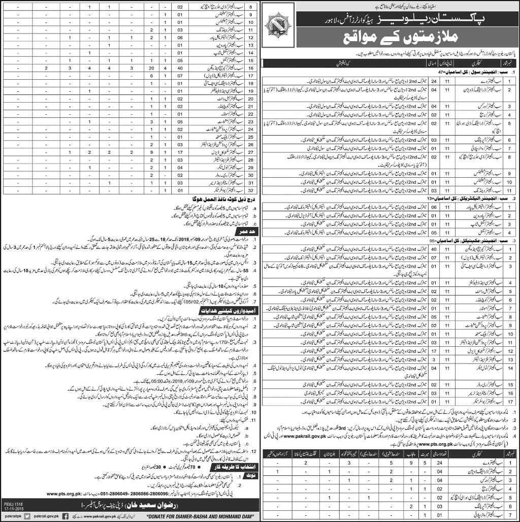 Pakistan Railways Headquarters PTS Jobs 2021 Application Form