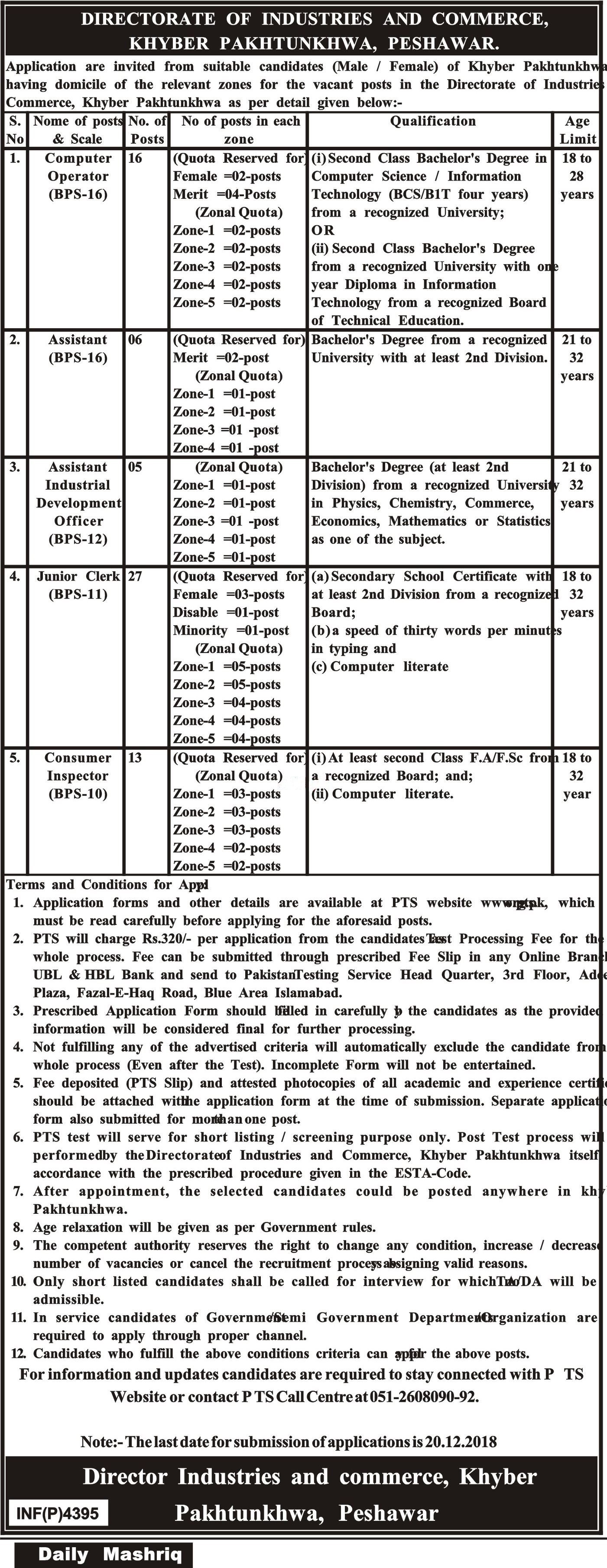 Directorate of Industries and Commerce PTS Jobs 2021 Application Form