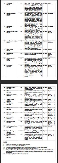 Karachi Port Trust Gateway PTS jobs 2019 Download Application form online