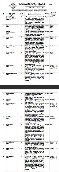 Karachi Port Trust Gateway PTS jobs 2019
