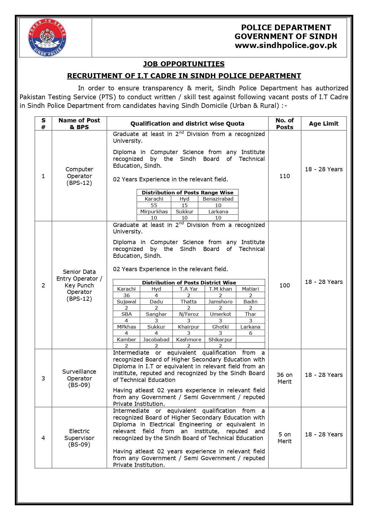 Sindh Police Department PTS Jobs 2019 Test Preparation online