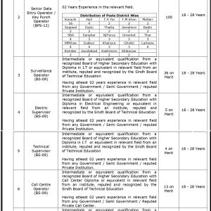 Sindh Police Department PTS Jobs 2021 Roll No Slip