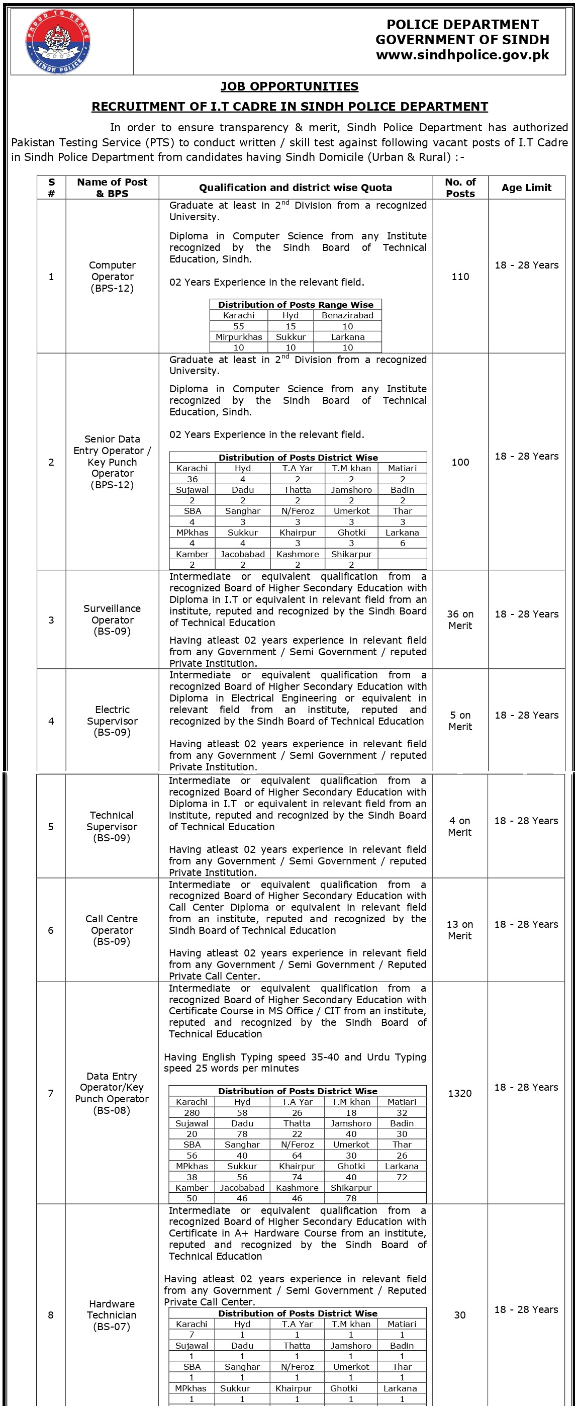 Sindh Police Department PTS Jobs 2019 Download Roll No Slip online