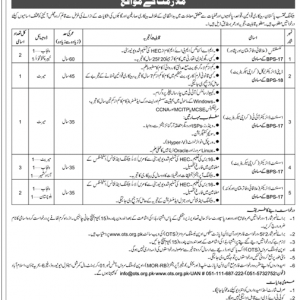 Banking Mohtasib Pakistan Secretariat OTS Jobs 2020 Application form Roll No slip
