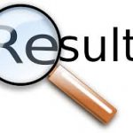Graduate Assessment Test GAT Subject 2020-III Test Result