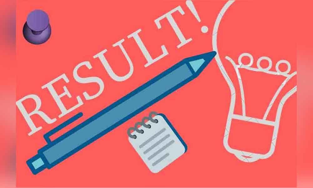 National Aptitude Test NAT 2019 VIII Test Result Answer keys check online