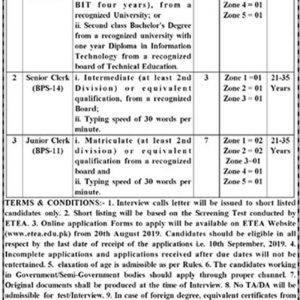 Provincial Ombudsman Secretariat KPK ETEA Jobs 2020 Apply Online Roll No Slip