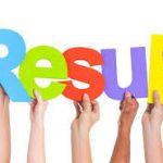 Abdul Wali Khan University Mardan AWKUM NTS M.Phil MS Phd Admission 2020 Test Result