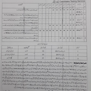 Anti Corruption Establishment Quetta Balochistan CTS Jobs 2021 Application Form Roll No Slip