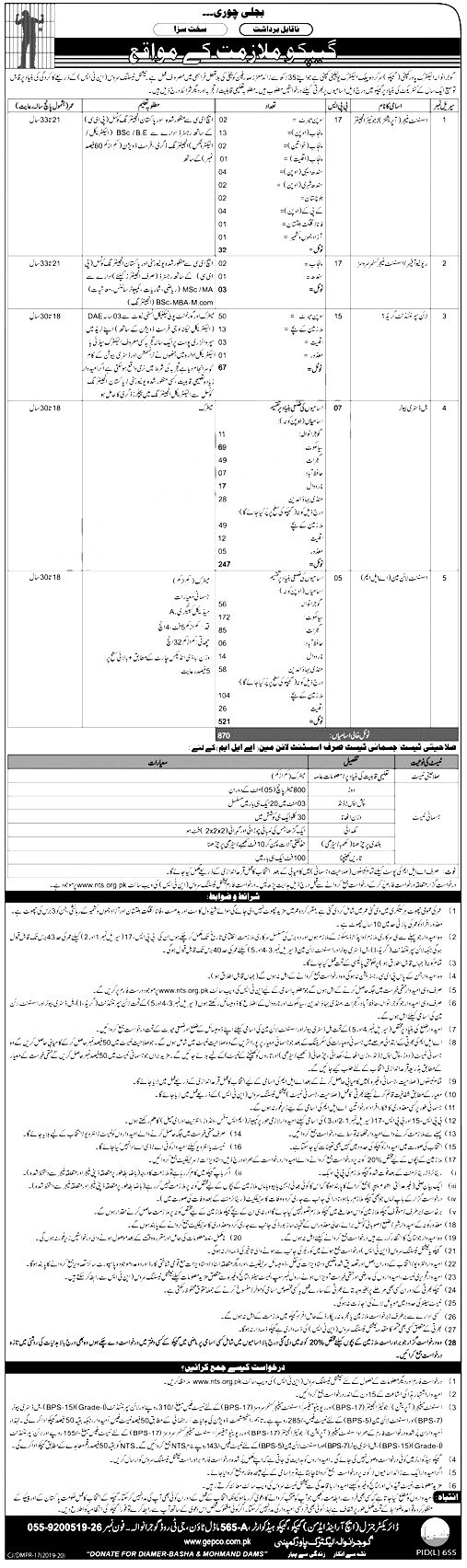 Gujranwala Electric Power Company GEPCO NTS Jobs 2019 Apply Online Roll No Slip