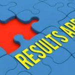 Khanewal Public School & College NTS Jobs 2020 Test Result
