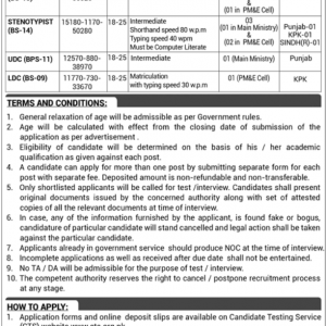 Ministry of Communications CTS Jobs 2021 Application Form Roll No Slip