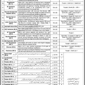 Ministry of Defence MOD NTS Jobs 2021 Application Form Roll No Slip