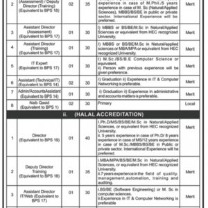 PNAC Pakistan National Accreditation Council Jobs 2021 CTS Application Form Roll No Slip