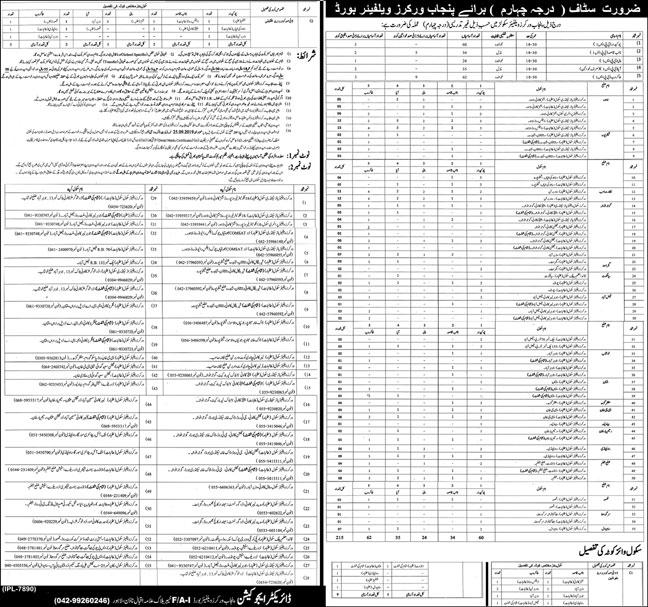 Punjab Worker Welfare Board Jobs 2019 Application Form Eligibility Criteria Roll No Slip Download
