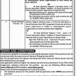 Community Driven Local Development CDLD NTS Jobs 2020 Test Roll No Slip