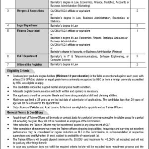 Competition Commission Pakistan Jobs 2020 NTS Application Form Roll No Slip