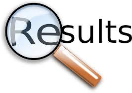 Federal Govt Organization NTS Test Result 2020