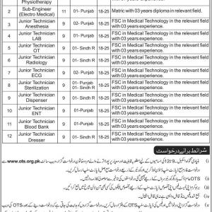 Federal General Hospital Chak Shahzad OTS Jobs 2020 Application Form Roll No Slip