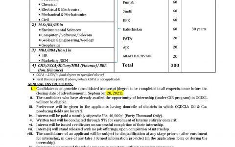 Oil & Gas Development Company OGDCL NTS Jobs