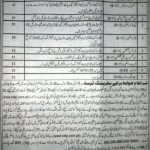 Provincial disaster Management Authority PDMA CTSP Jobs 2020 Test Roll No Slip