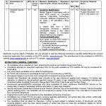 WAPDA Water & Power Development Authority PTS Jobs 2020 Test Preparation Online