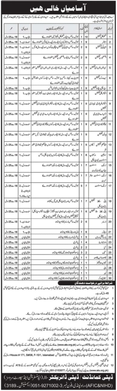 Armed Forces Institute of Cardiology AFIC ATS Jobs 2019 Application Form Roll No Slip download online