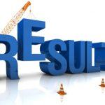 Deputy Commissioner Office Shangla 2020 PTS Test Result