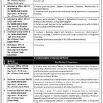 Ministry of National Food Security and Research PTS Jobs 2020 Roll No Slip