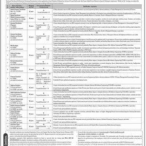 National Vocational & Technical Training Commission Jobs 2021