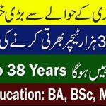 Upcoming PPSC Punjab Educator Jobs 2020-21