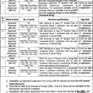 Punjab Police NTS Jobs 2020 Application Form