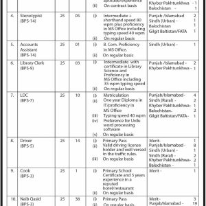 Supreme Court of Pakistan Jobs 2020 NTS Roll No Slip