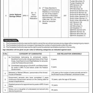 Finance Division Islamabad Jobs 2021