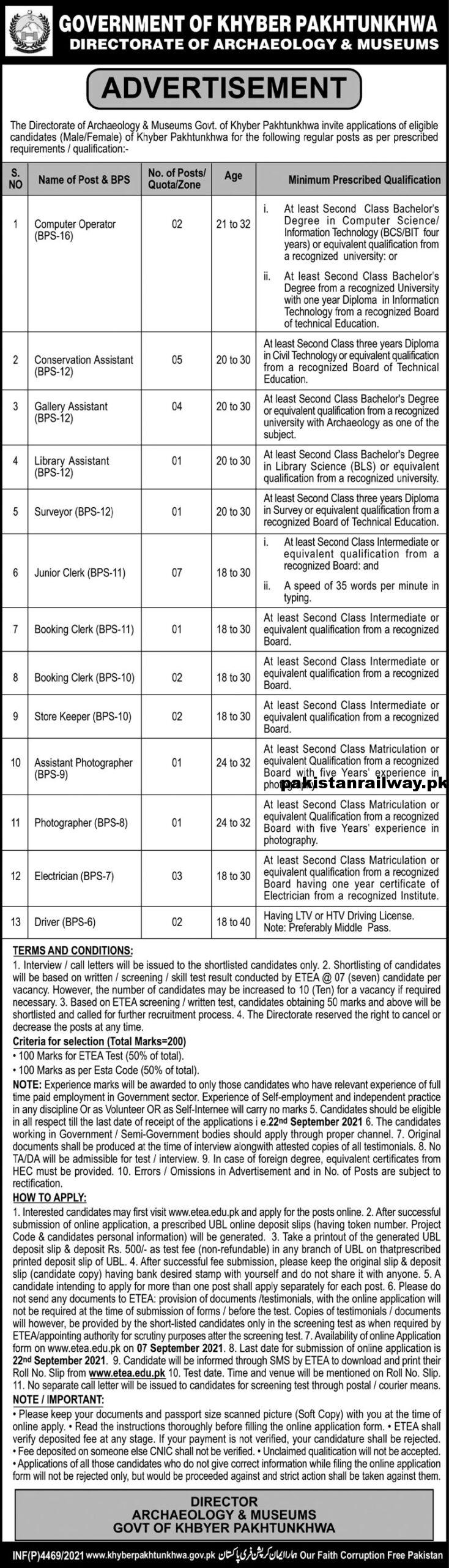 Directorate of Archaeology and Museums KPK Jobs