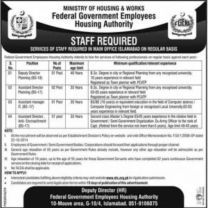 Ministry of Housing & Works Jobs 2021