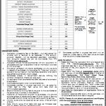 Sindh Police Hyderabad Region Jobs 2020 PTS Roll No Slip