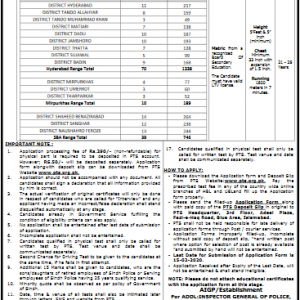 Sindh Police Department Hyderabad Region PTS Jobs 2020 Application Form