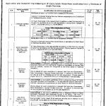Sindh Police Department Phase V PTS Jobs 2020 Application Form