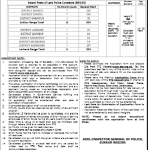 Sindh Police Sukkur Region PTS Jobs 2020 Application Form