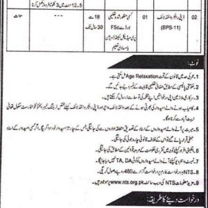 Wildlife Division KPK Jobs 2021