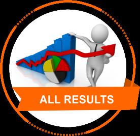 ESED KPK NTS Result & Merit List Check Online