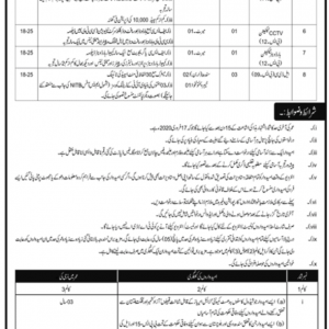 Ministry of Defence Jobs 2020 OTS Roll No Slip