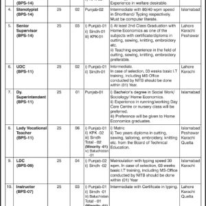 Establishment Division CTS Jobs 2021 Application Form